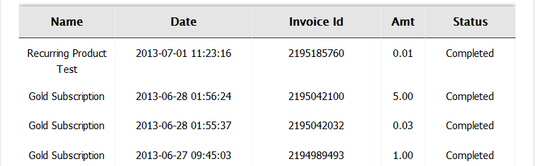 Invoice Accounting Software Pdf Dapshowtransactions Irs Audit Fake Receipts Excel with Weight Watchers Receipts Dapshowtransactions Uscis Receipt Number Tracking Pdf